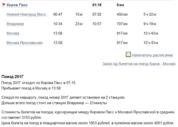поезда киров москва расписание судя фотографиям, собранным