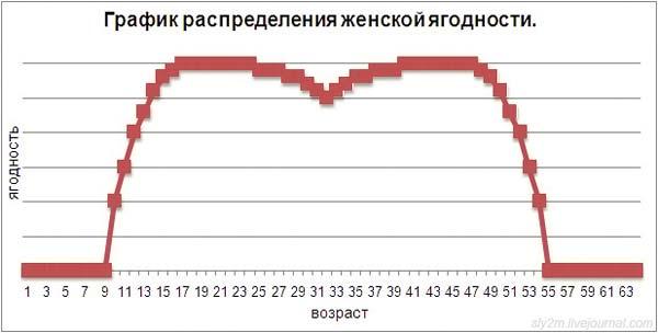 """И снова """"офисный попкорн""""ю Выпуск 4"""