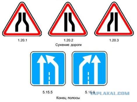 Знак сужения дороги, как правильно его понять