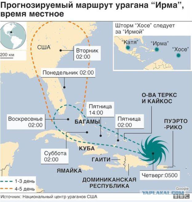 На Америку движется сразу 3 урагана (трансляция)