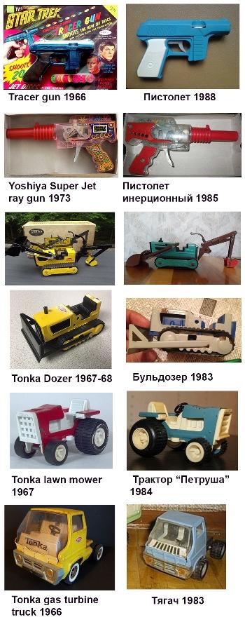 Как СССР игрушки копировал