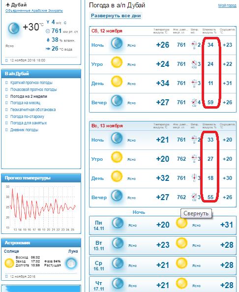 обеспечение погода в оаэ в июне для пенсионеров Банке