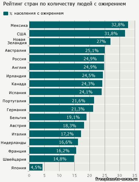 statistika-skolko-protsentov-znayut-o-fut-fetishe