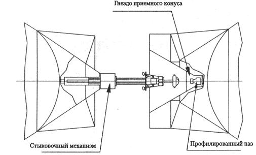 Схема стыковочного механизма «