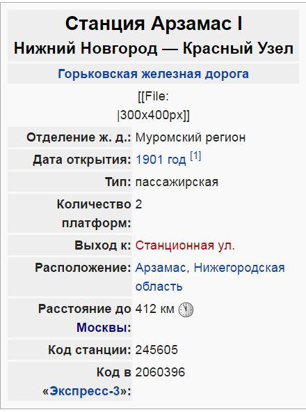 Провинциальная Россия. Арзамас