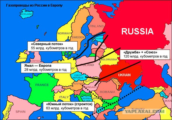 Яценюк: Украина готова отдать ЕС и США свою ГТС