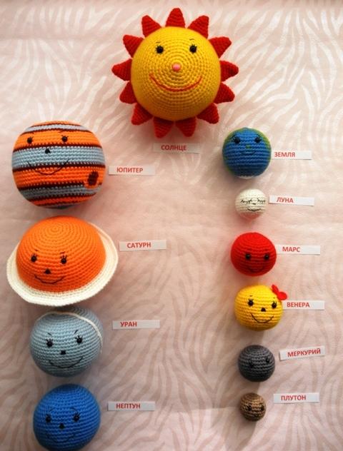Солнечная система (солнце, луна и планеты)
