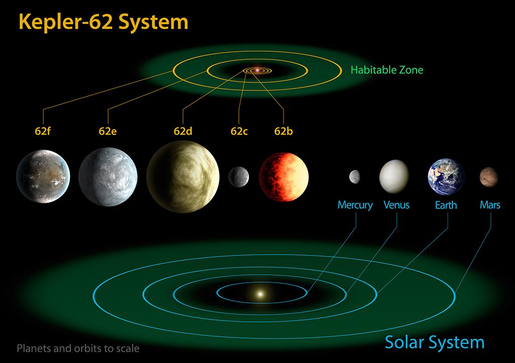 на какой планете теоретически может быть жизнь