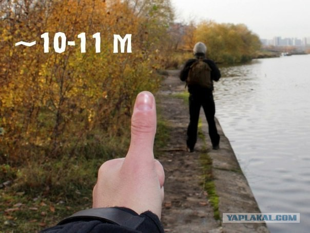 Метод большого пальца. Определение расстояния.