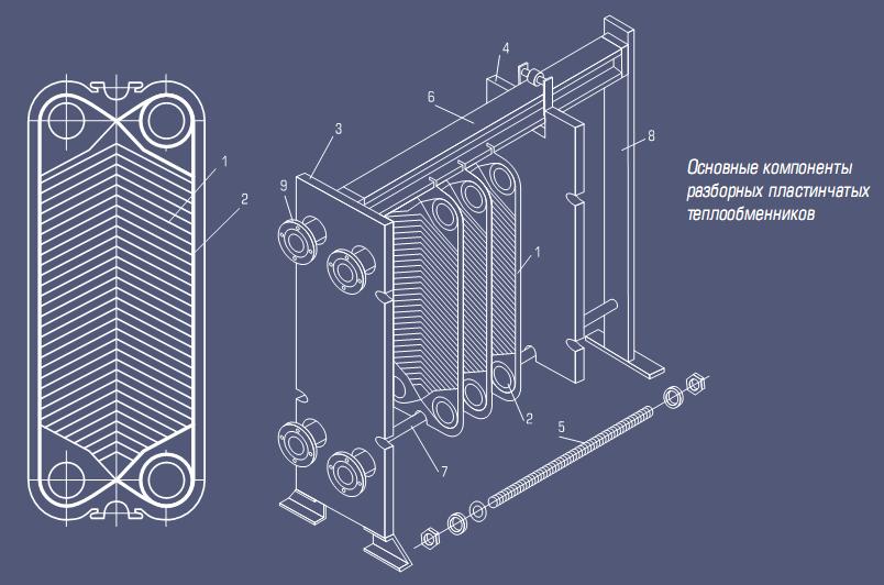 Теплообменные аппараты типы java 32 bit рассчитать теплообменник для отопления по мощности