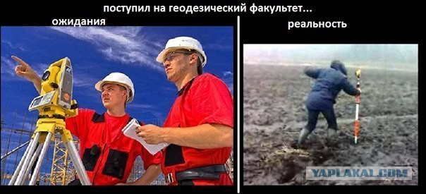 Геодезическая служба белорусии
