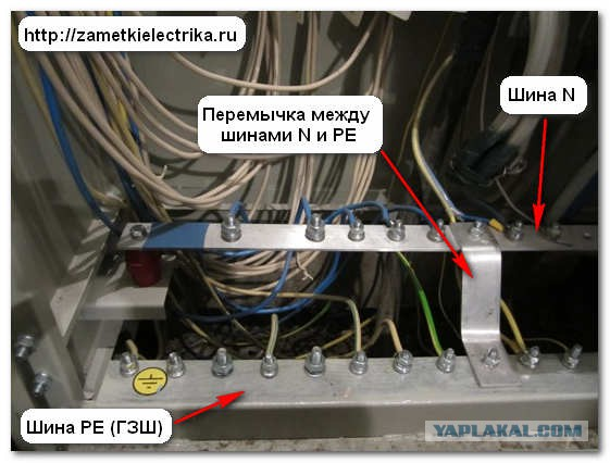 Разделение pen проводника на pe и n: пуэ, схема, фото