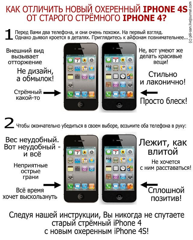 старый стрёмный iPhone 4 vs iPhone 4S