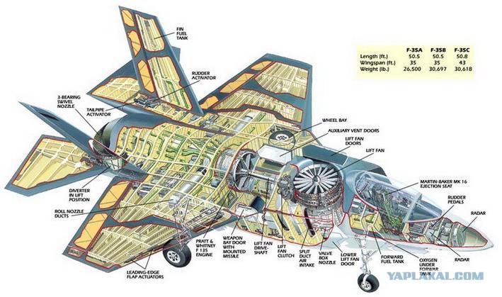 Т-72: царь-танк