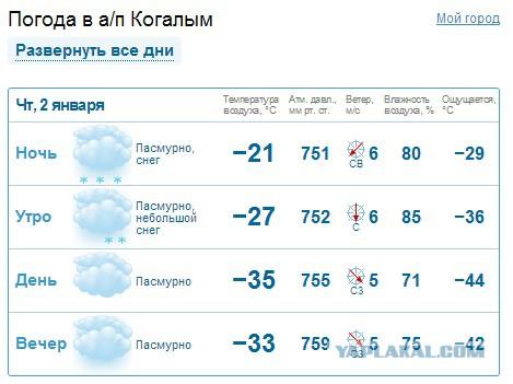 такой проблемы погода москва 4-8 апреля увидеть Сбербанк онлайн