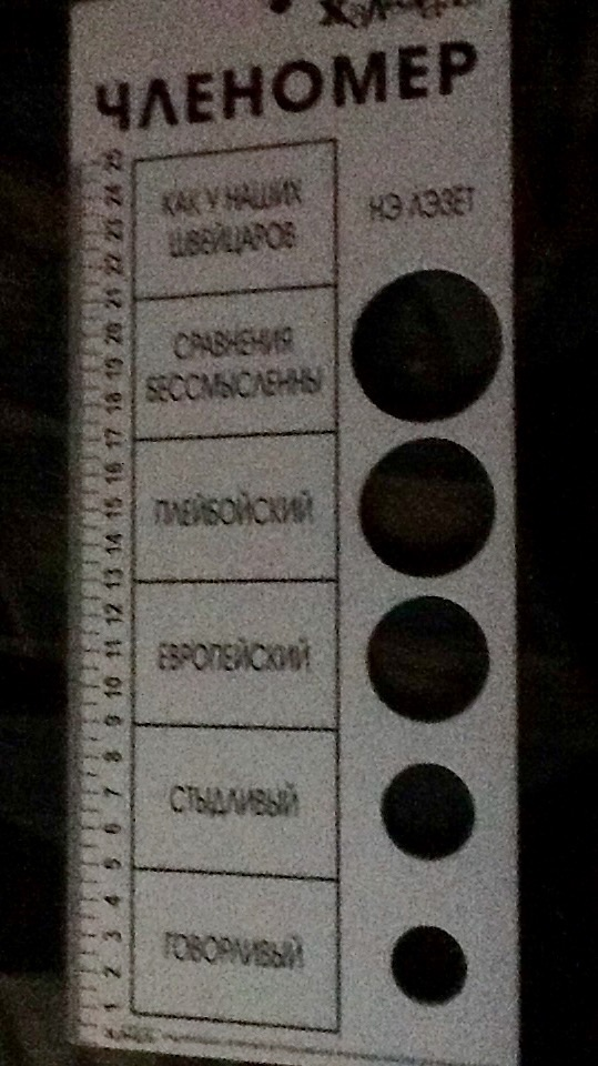 izmerenie-polovogo-chlena