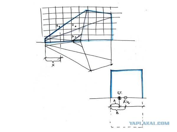 Физика бумажного самолета