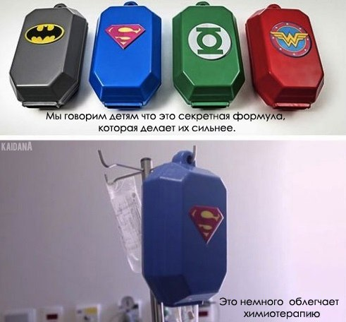 Формула супергероя