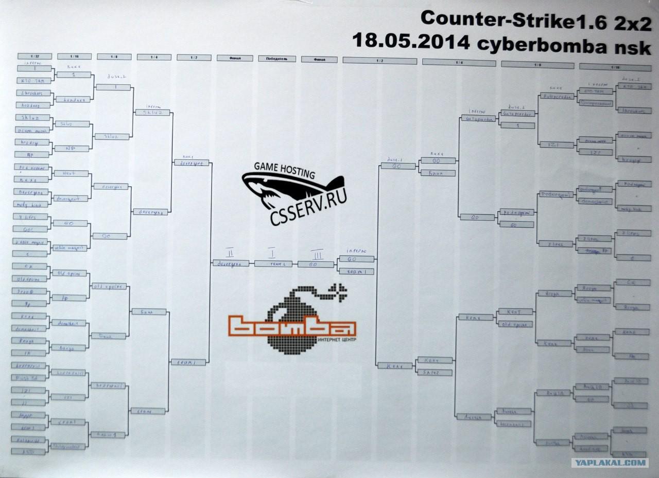 Чемпионат counter strike 1.6