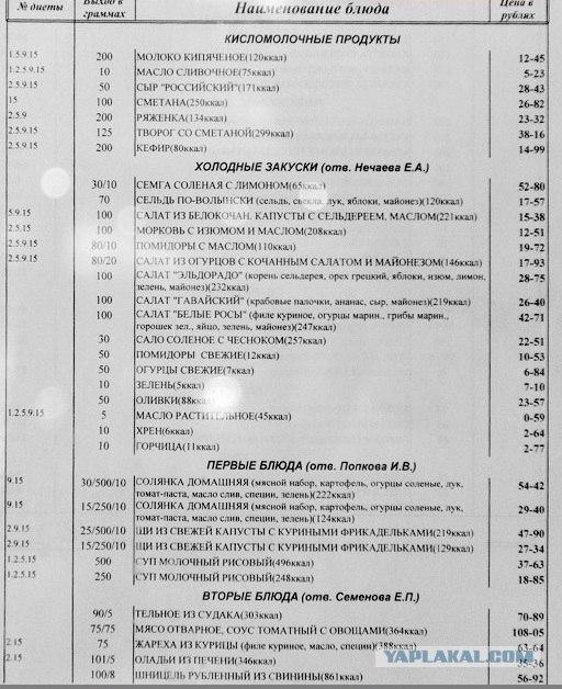меню в столовой образец с ценами