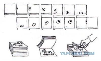 Как сделать мультик на бумаги рисуя