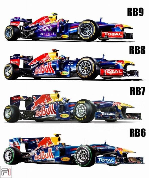 Скачать Игру Формула 1 2013 Через Торрент - фото 3
