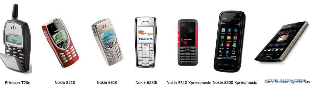 Mobilereviewcom Обзор кнопочного телефона Nokia 3310 2017