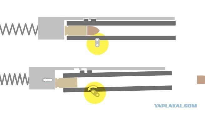 Пистолет М1911А1
