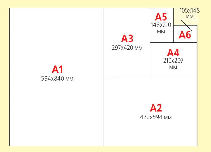 Бумага формата а2