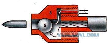 Схема дульного устройства глушителя, разработанного полковником...