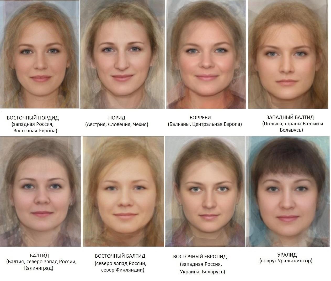 Фото женщин разных национальностей 29 фотография