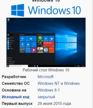 Перешел на Windows 10 и всё проклял. Рассказываю!