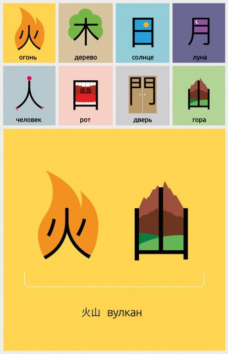 китайский способ похудения