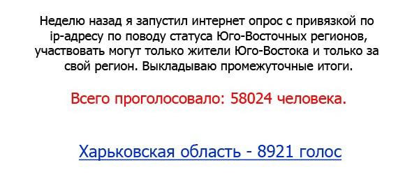 Голосование Юго-Востока Украины