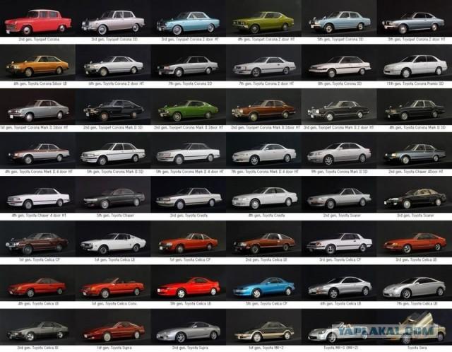 Тойота все марки фото