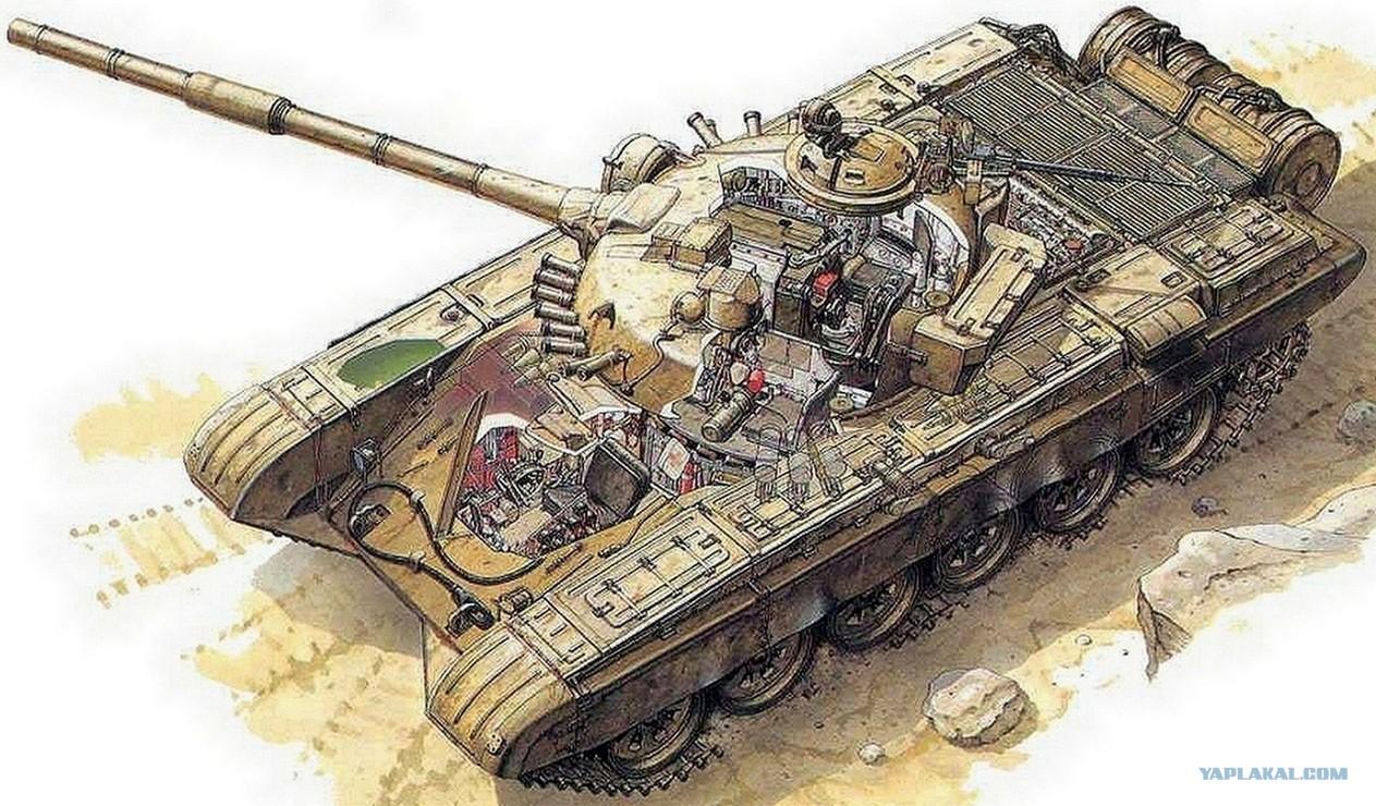 Т-72м армия современного ирака