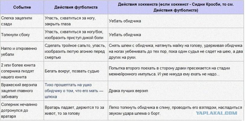 знакомство с ворд эксель 2003 документ 1