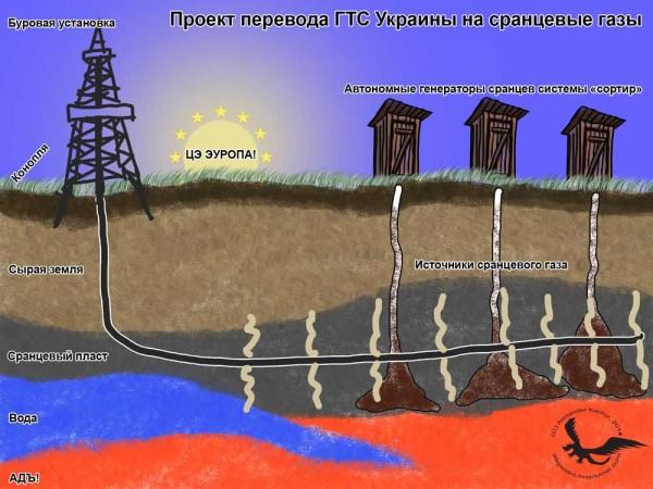 У Путина заявили, что переводят Украину на режим предоплаты за газ - Цензор.НЕТ 345