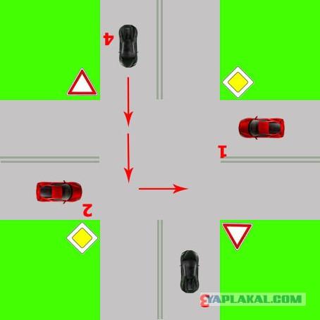 Проезд перекрестка - правила