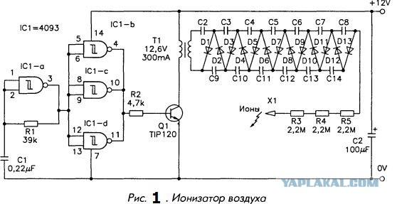 Как сделать из мотоблока минитрактор пошаговая инструкция 27