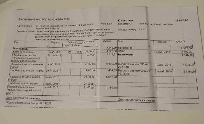 Реальная зарплата рядового сотрудника ПФР. Москва. 2019