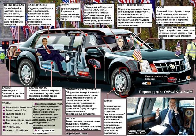 Как устроен Обамомобиль