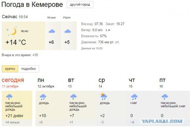 погода сейчас в москве в реальном времени метео виду используемых