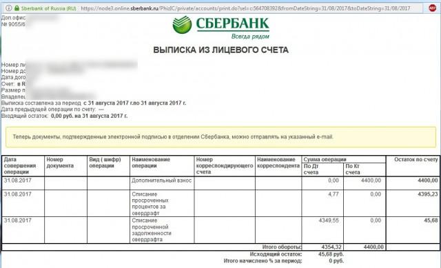 Документ выписки сбербанк