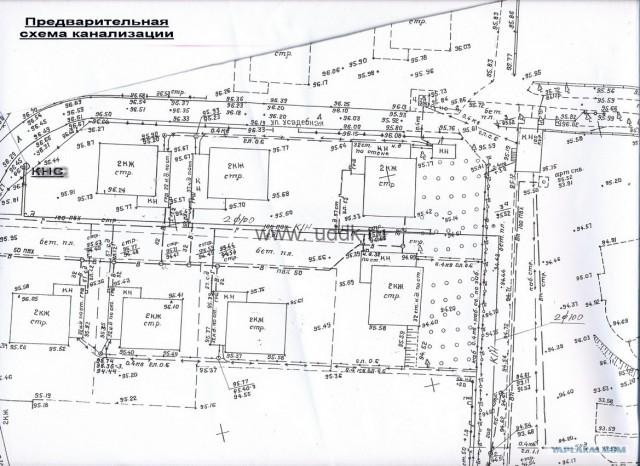 Основные этапы работ при строительстве дома