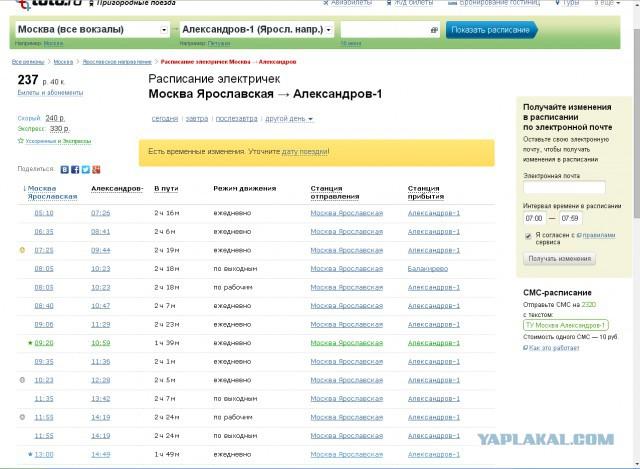 расписание электричек лось ярославский вокзал еще ингаляции