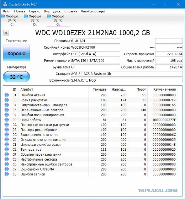 SSD и HDD