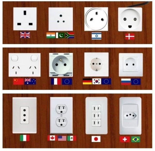 Как выглядят электророзетки в разных странах
