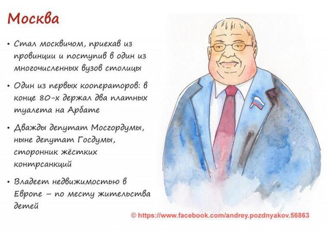 Художница нарисовала типичных жителей городов России