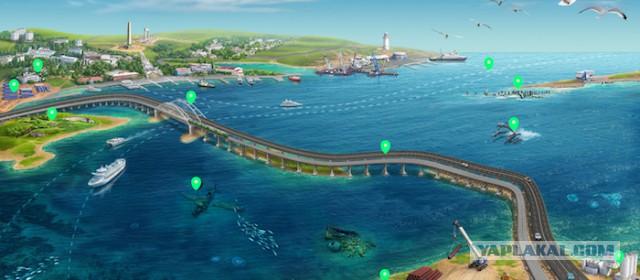 Сайт Крымского моста